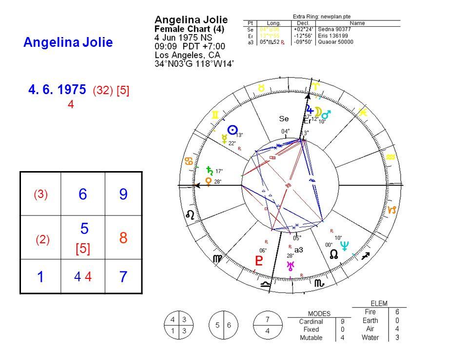 Angelina Jolie 4. 6. 1975 (32) [5] 4 (3) 6 9 (2) 5 [5] 8 1 4 4 7